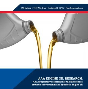 AAA Finds Synthetic Lubricants worth switching to on several accounts